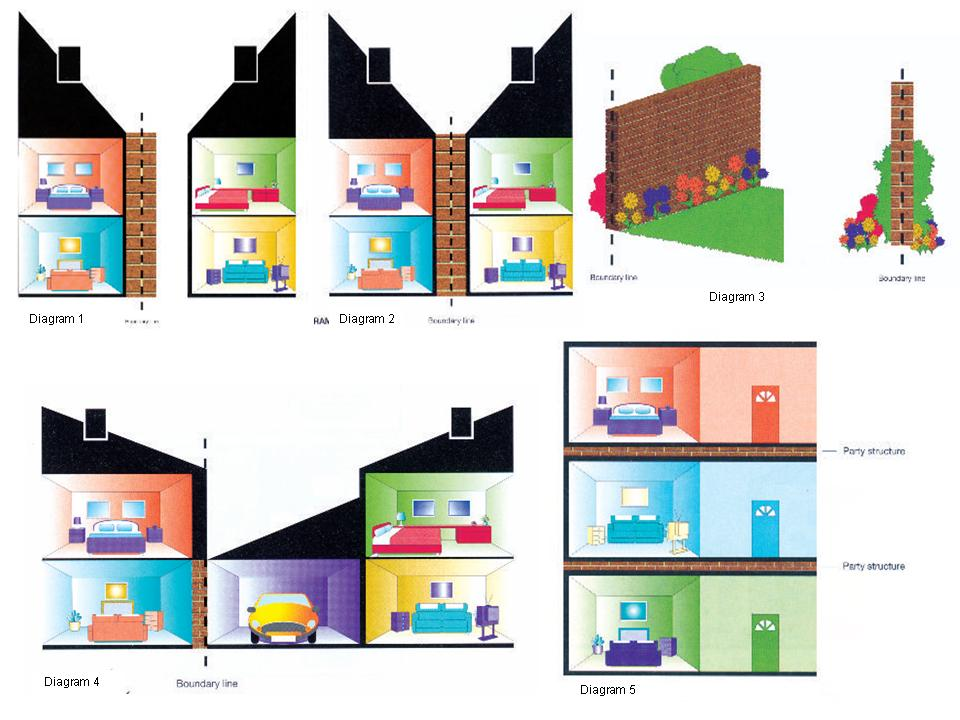 what is a party wall diagrams 22june11 mccarthy
